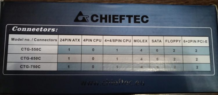 Power Supply Chieftec CTG-650C 650W, photo 5