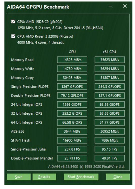 AMD Ryzen 3 3200G AIDA64 GPGPU Benchmark