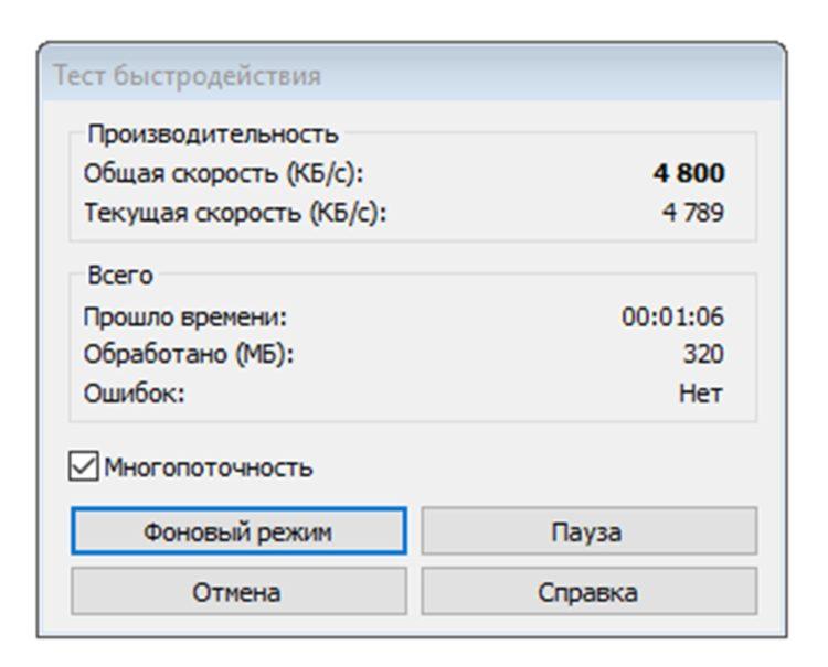 AMD Ryzen 3 3200G WinRAR Benchmark
